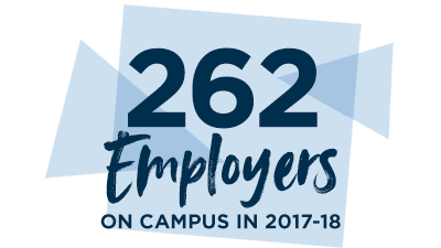 262 Unique Employers on Campus in 2017-18
